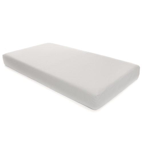 Milliard Crib Mattress Dual Comfort System